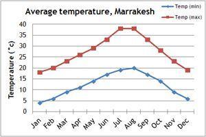 June 2017 | Copernicus Climate Change Service